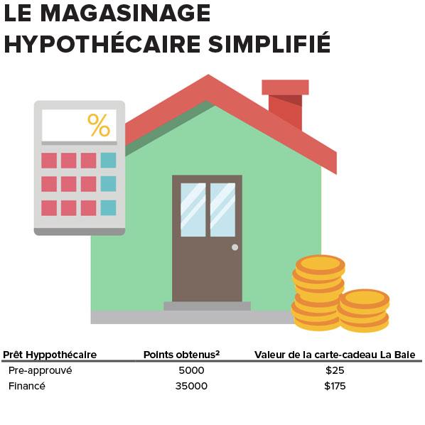 mortgage-shopping